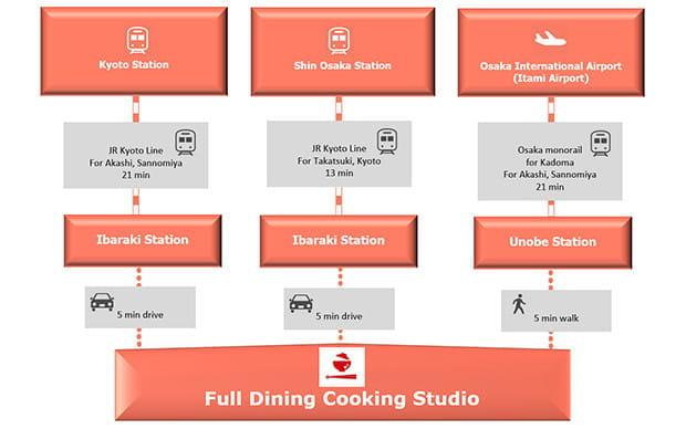 요리연구가와 함께하는「일본 가정요리」체험